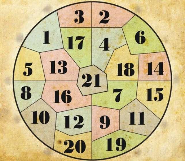 Гадание по кругу Нострадамуса: задай вопрос и получи ответ