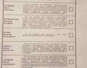«Царь, просто царь»: в Сети высмеяли российский избирательный бюллетень